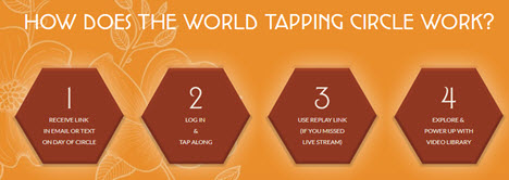 The World Tapping Circle